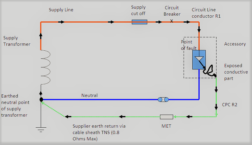 Outstanding Loop Circuit Diagram Vignette Everything You